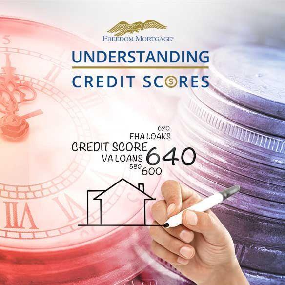 Understanding credit scores illustration